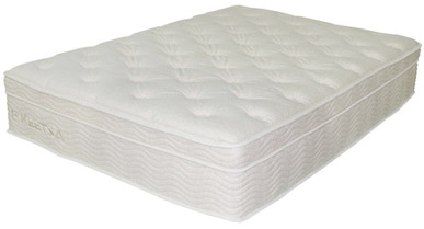Keetsa Mattress