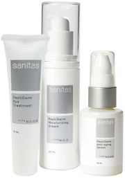 Sanitas Skincare